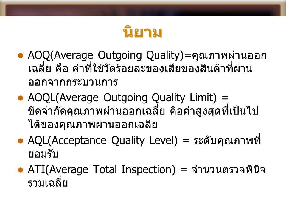 นิยาม AOQ(Average Outgoing Quality)=คุณภาพผ่านออกเฉลี่ย คือ ค่าที่ใช้วัดร้อยละของเสียของสินค้าที่ผ่านออกจากกระบวนการ.