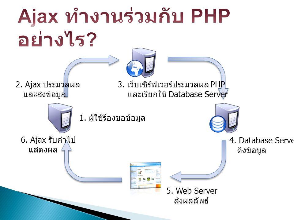 Ajax ทำงานร่วมกับ PHP อย่างไร