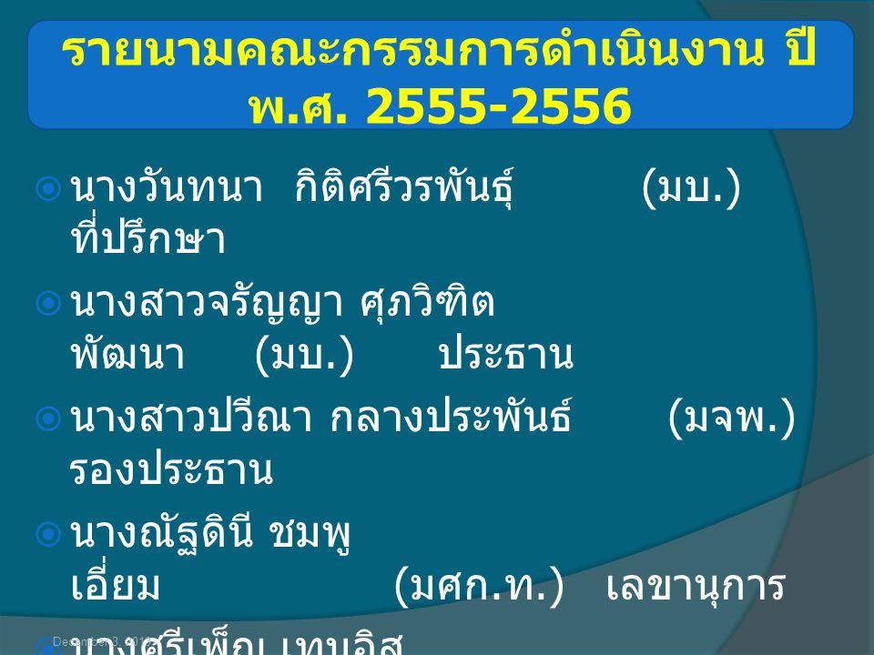 รายนามคณะกรรมการดำเนินงาน ปี พ.ศ. 2555-2556