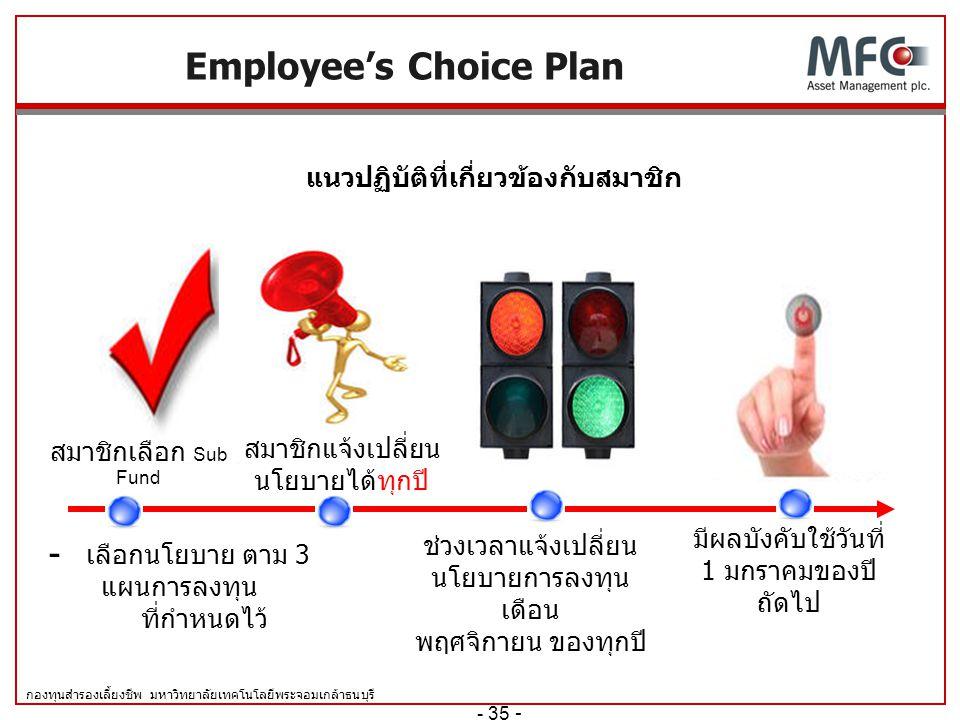Employee's Choice Plan แนวปฏิบัติที่เกี่ยวข้องกับสมาชิก