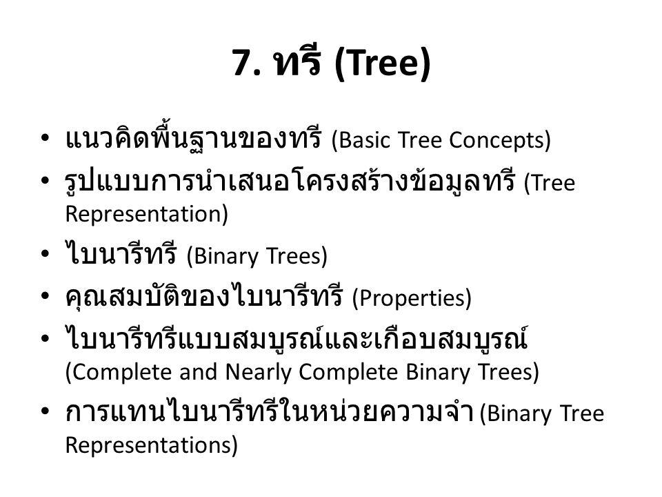 7. ทรี (Tree) แนวคิดพื้นฐานของทรี (Basic Tree Concepts)