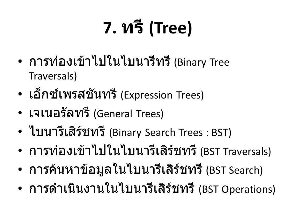7. ทรี (Tree) การท่องเข้าไปในไบนารีทรี (Binary Tree Traversals)