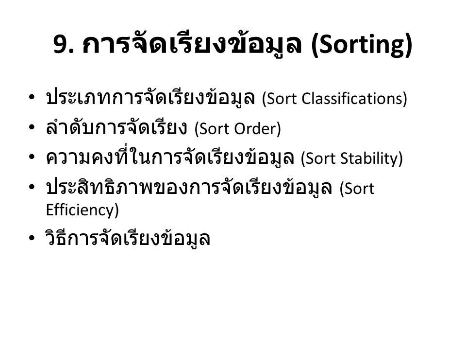 9. การจัดเรียงข้อมูล (Sorting)