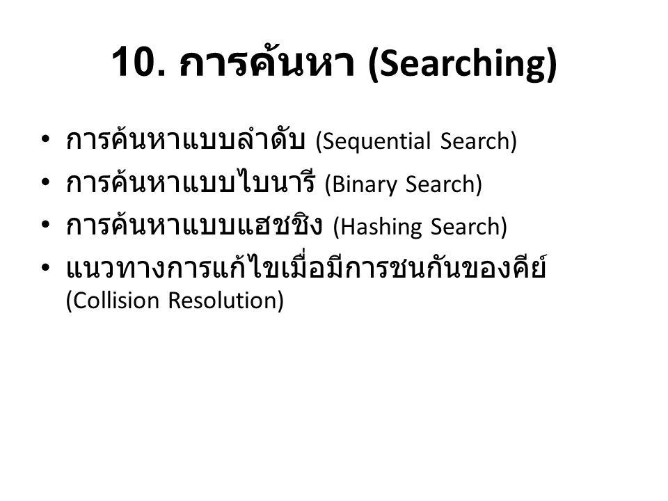 10. การค้นหา (Searching) การค้นหาแบบลำดับ (Sequential Search)