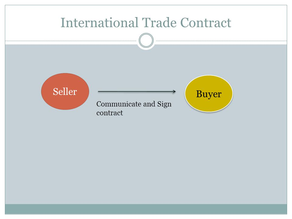 International Trade Contract
