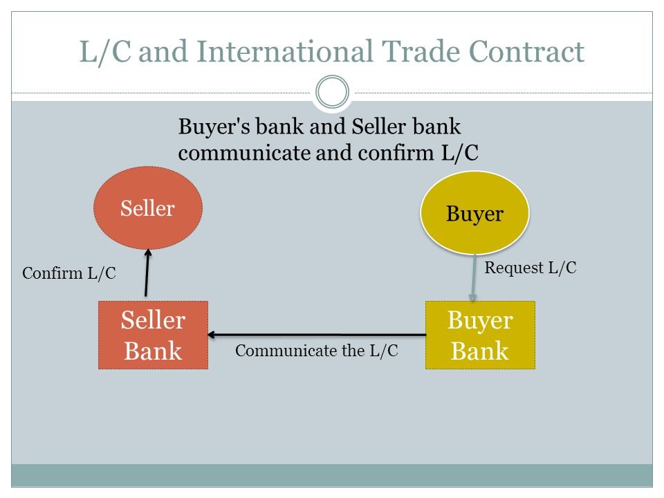 L/C and International Trade Contract