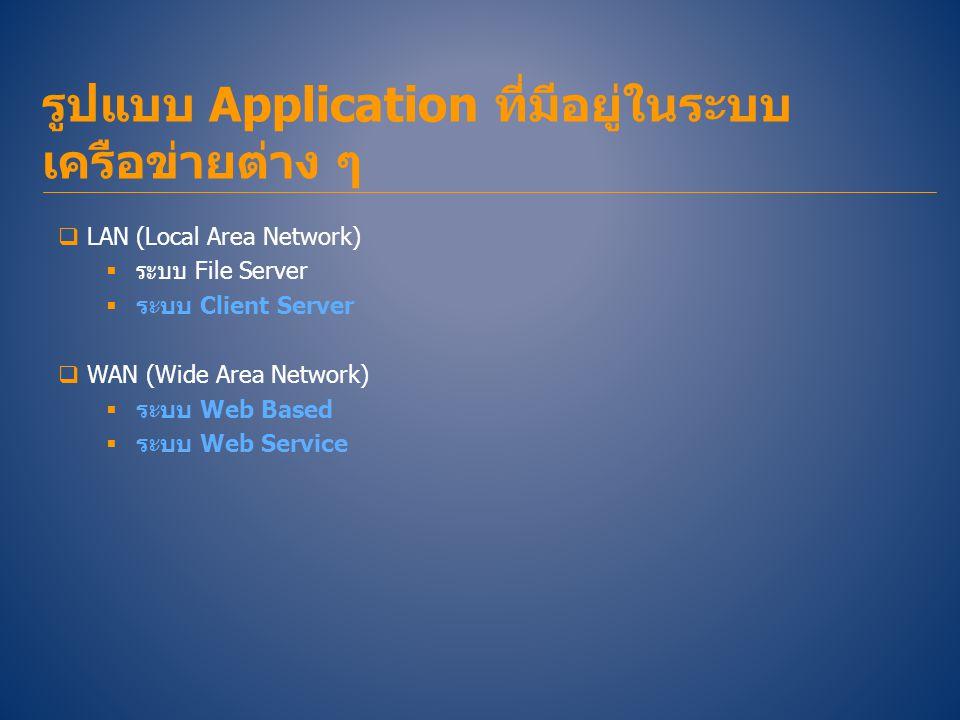 รูปแบบ Application ที่มีอยู่ในระบบเครือข่ายต่าง ๆ