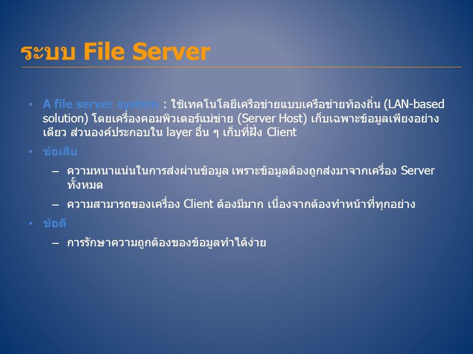 ระบบ File Server