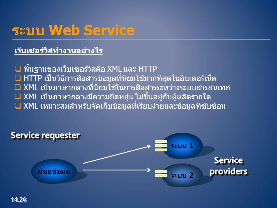 ระบบ Web Service Service requester Service providers
