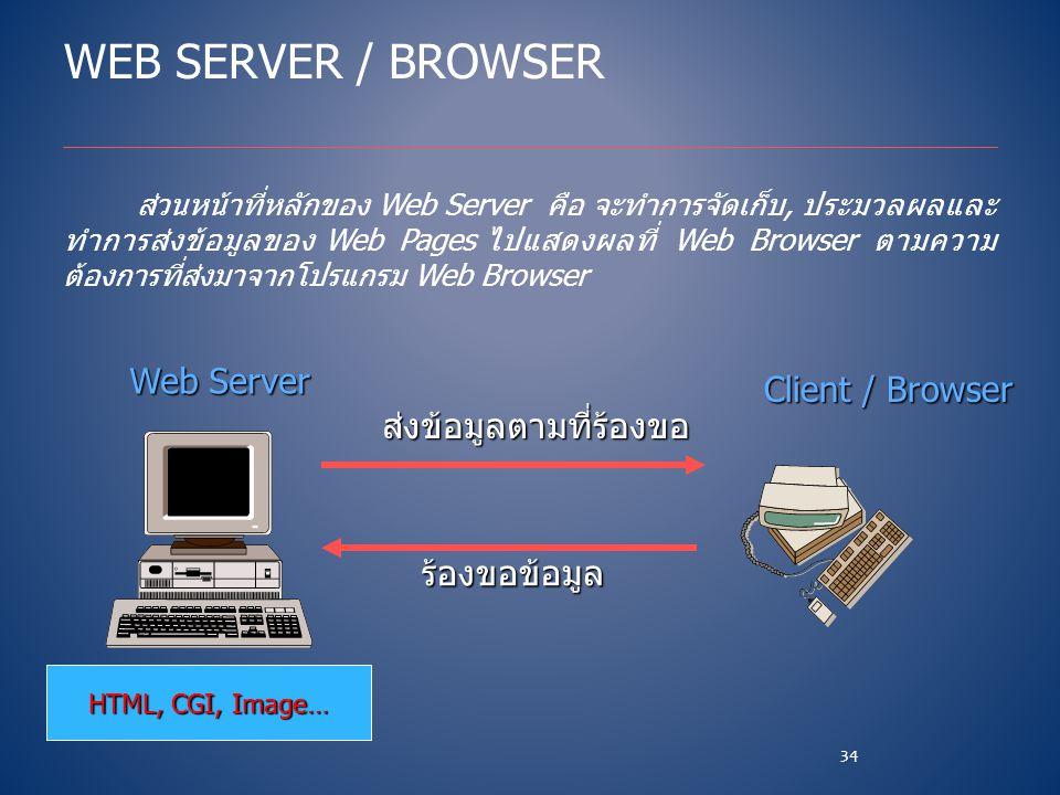 Web Server / Browser Web Server Client / Browser ส่งข้อมูลตามที่ร้องขอ