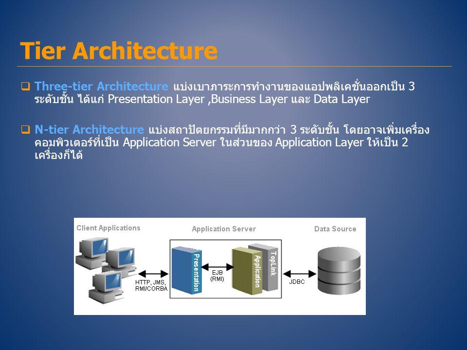 Tier Architecture