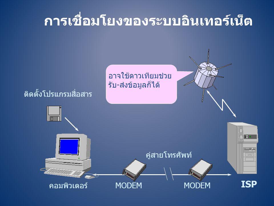 การเชื่อมโยงของระบบอินเทอร์เน็ต