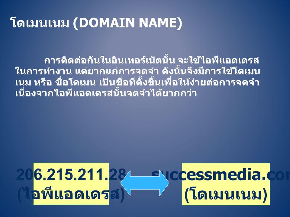 โดเมนเนม (Domain name)