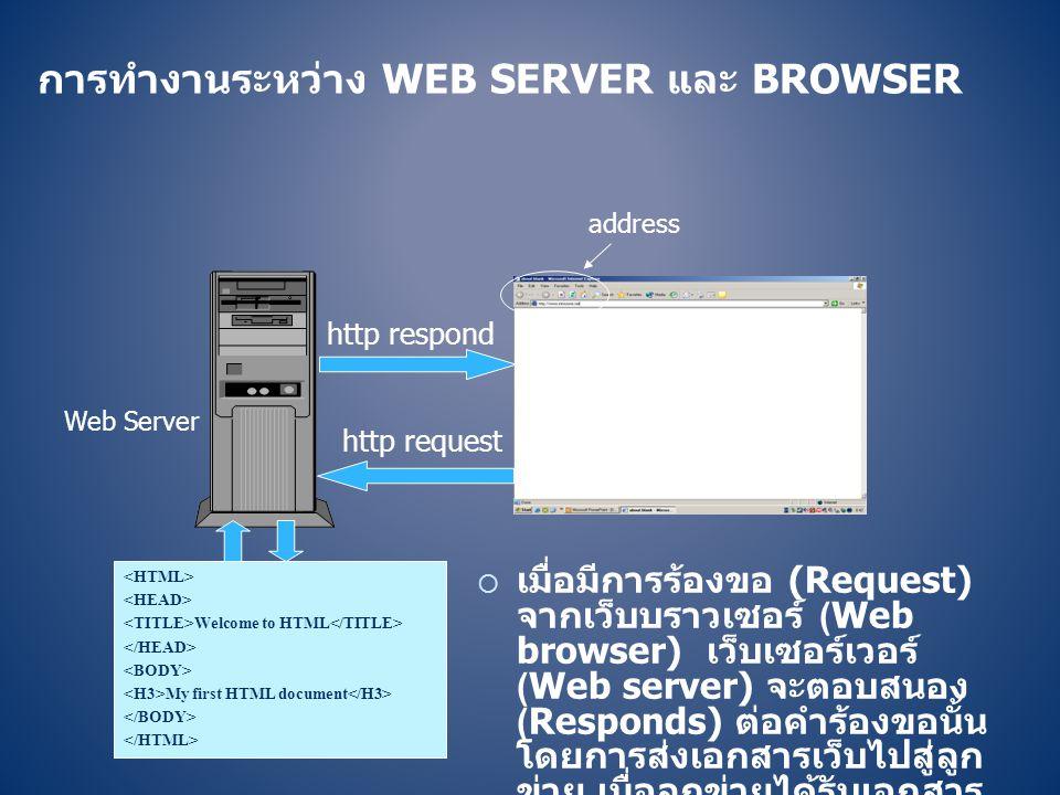 การทำงานระหว่าง Web server และ Browser