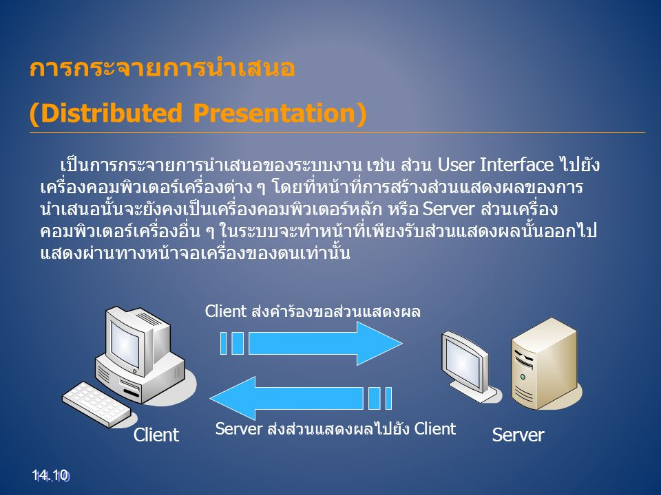 (Distributed Presentation)