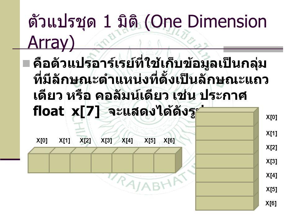 ตัวแปรชุด 1 มิติ (One Dimension Array)