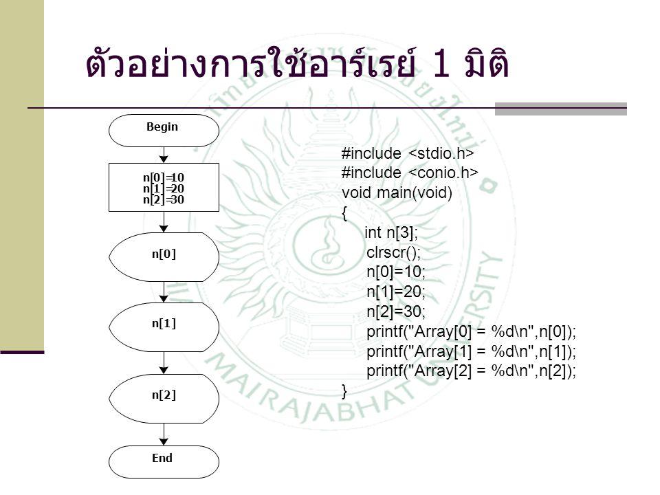 ตัวอย่างการใช้อาร์เรย์ 1 มิติ