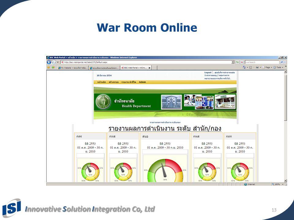 War Room Online