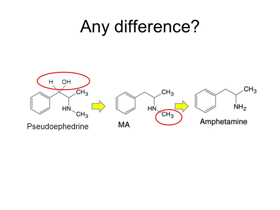 Any difference H OH Pseudoephedrine