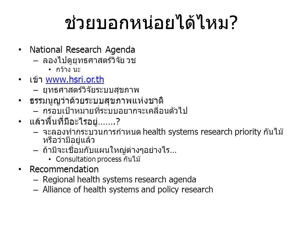 ช่วยบอกหน่อยได้ไหม National Research Agenda เข้า www.hsri.or.th