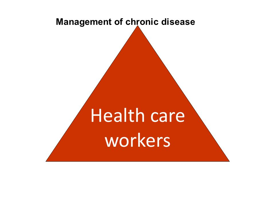 Management of chronic disease