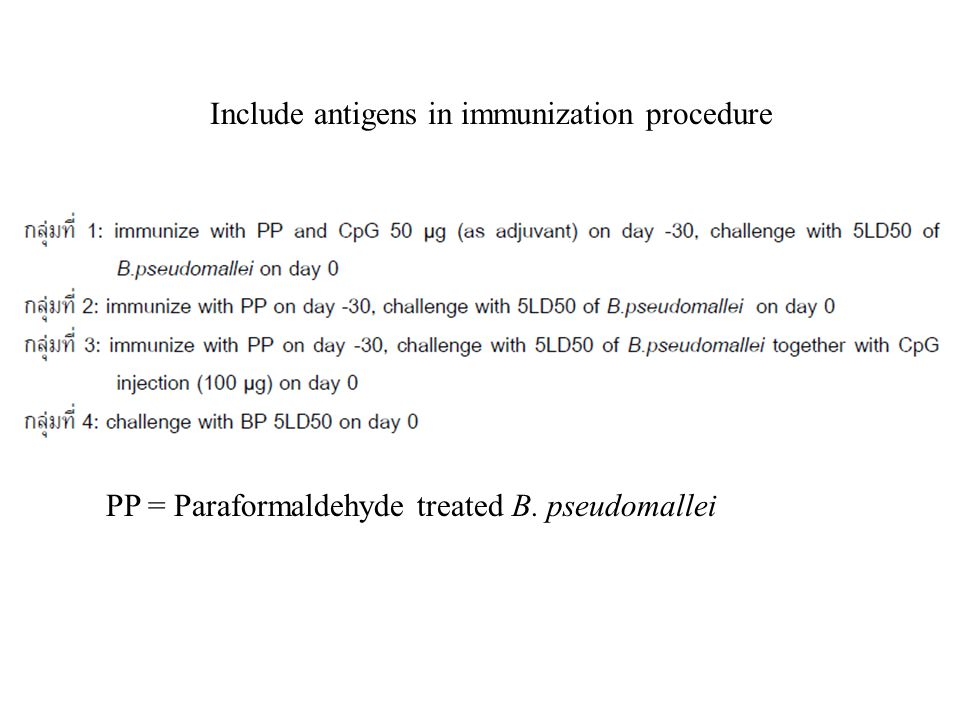 Include antigens in immunization procedure