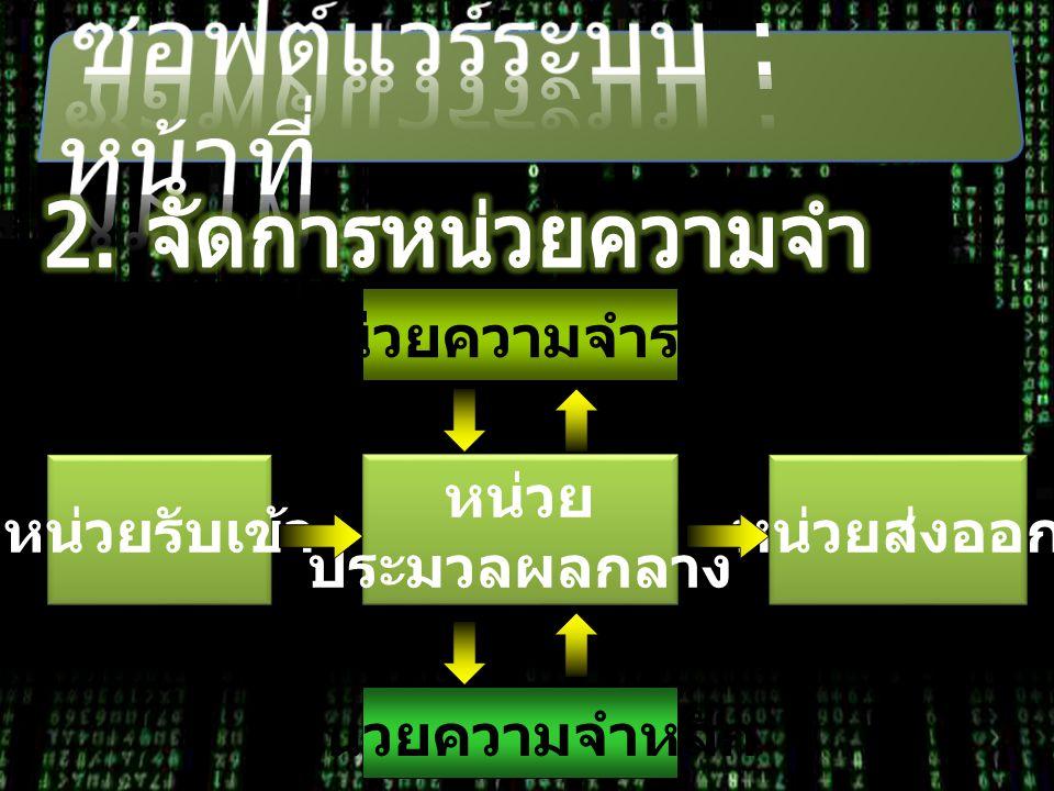 ซอฟต์แวร์ระบบ : หน้าที่