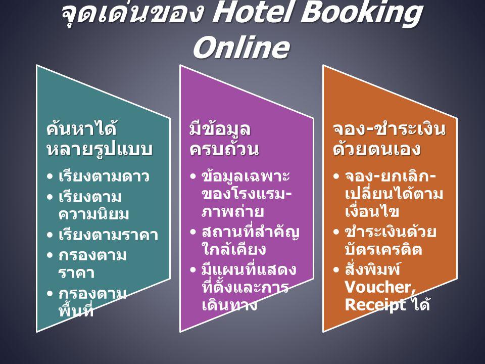 จุดเด่นของ Hotel Booking Online