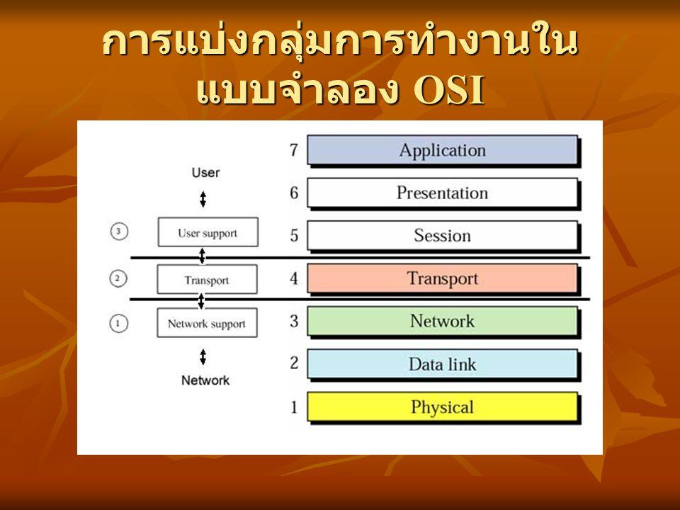 การแบ่งกลุ่มการทำงานในแบบจำลอง OSI