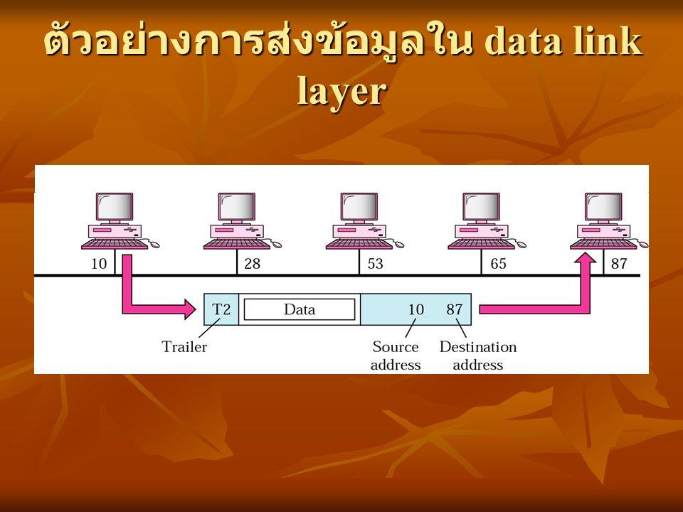 ตัวอย่างการส่งข้อมูลใน data link layer