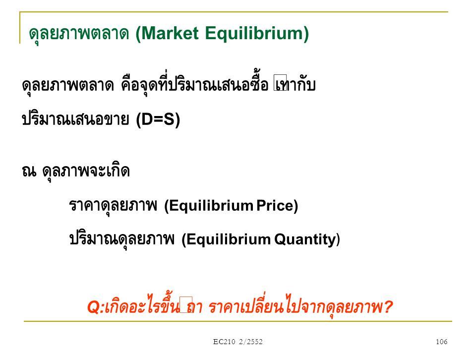ดุลยภาพตลาด (Market Equilibrium)