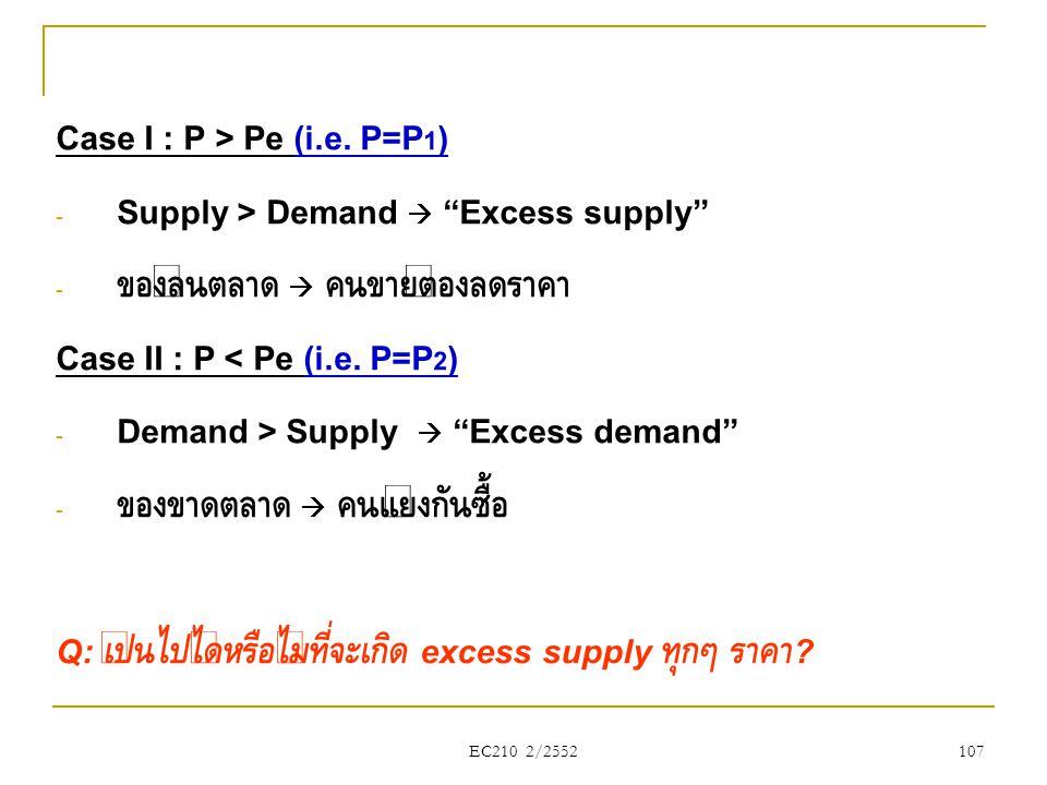 Case I : P > Pe (i.e. P=P1) Supply > Demand  Excess supply