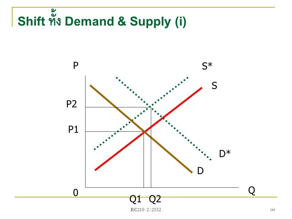 Shift ทั้ง Demand & Supply (i)