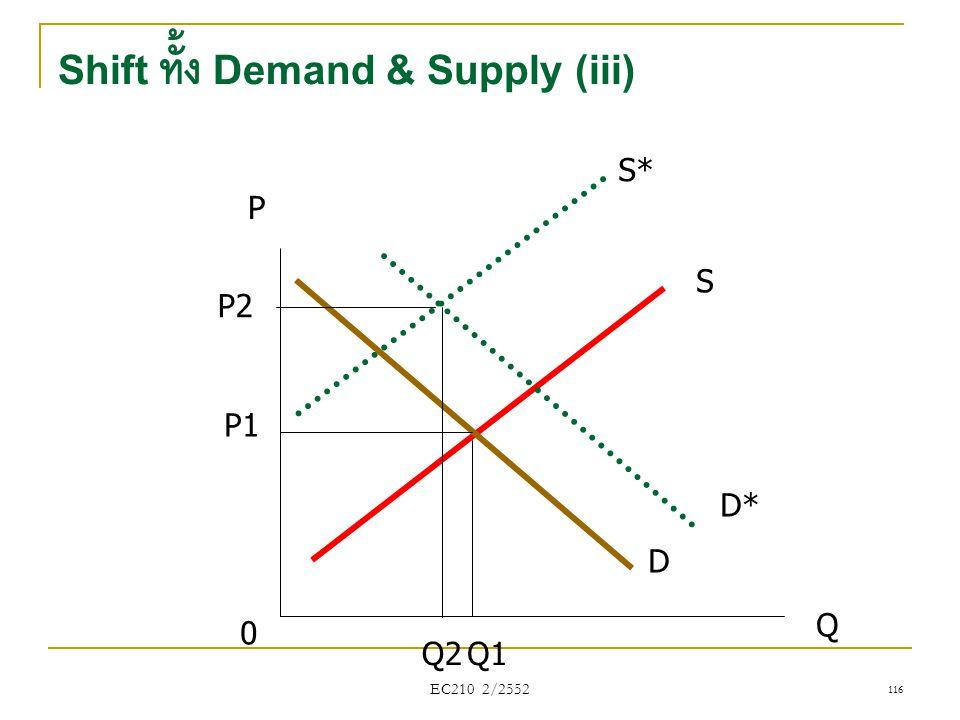 Shift ทั้ง Demand & Supply (iii)