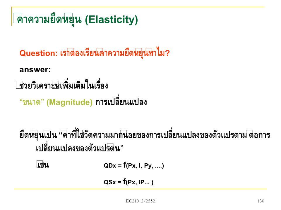 ค่าความยืดหยุ่น (Elasticity)
