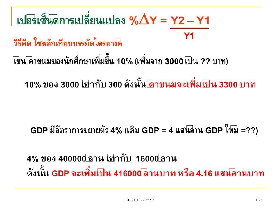 เปอร์เซ็นต์การเปลี่ยนแปลง %Y = Y2 – Y1