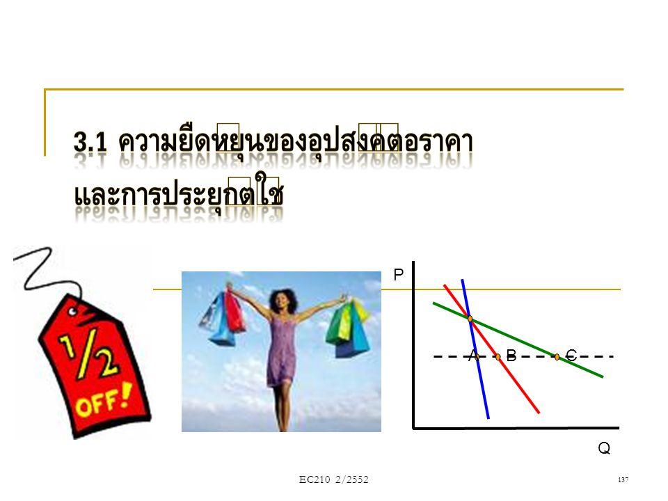 3.1 ความยืดหยุ่นของอุปสงค์ต่อราคา และการประยุกต์ใช้