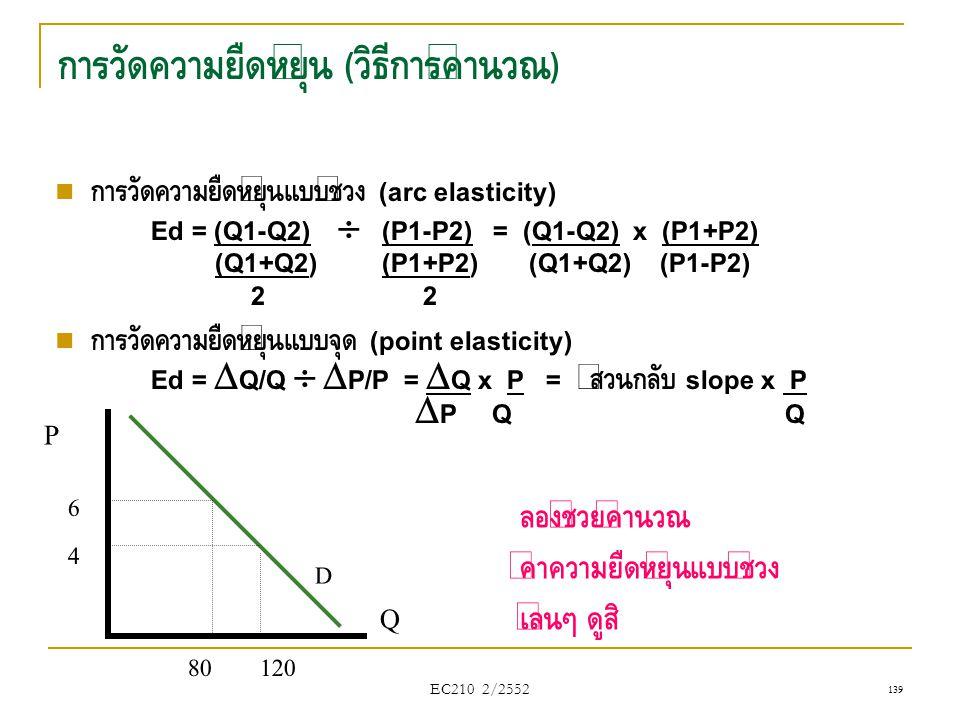การวัดความยืดหยุ่น (วิธีการคำนวณ)