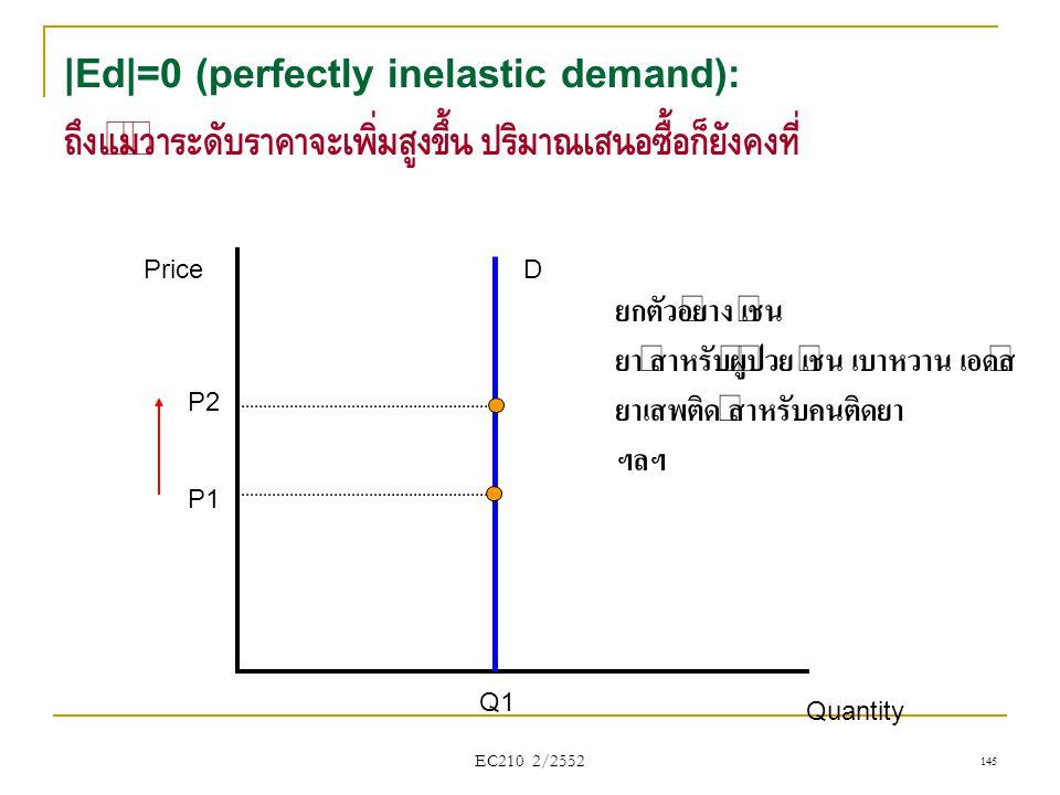 |Ed|=0 (perfectly inelastic demand): ถึงแม้ว่าระดับราคาจะเพิ่มสูงขึ้น ปริมาณเสนอซื้อก็ยังคงที่