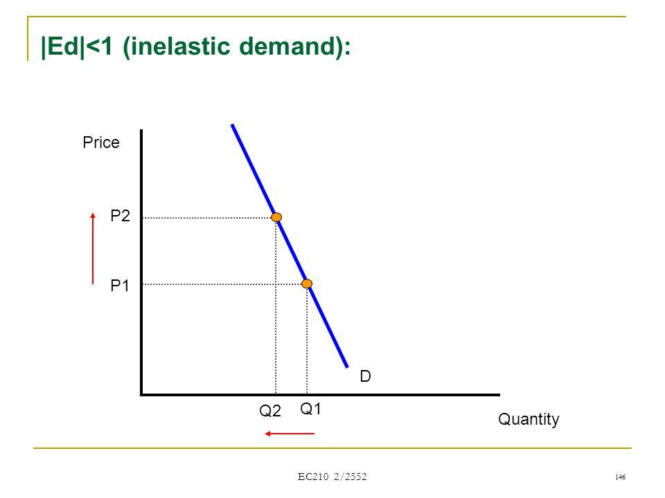 |Ed|<1 (inelastic demand):