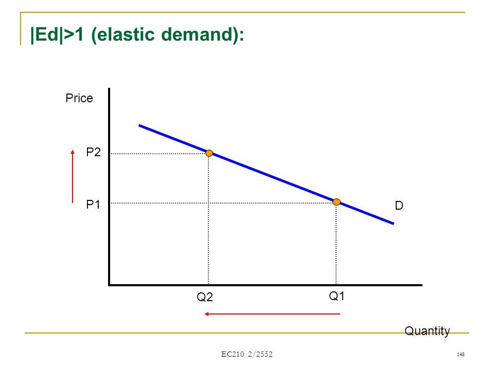 |Ed|>1 (elastic demand):