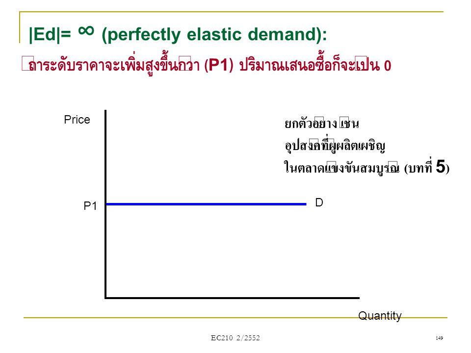 |Ed|= ∞ (perfectly elastic demand): ถ้าระดับราคาจะเพิ่มสูงขึ้นกว่า (P1) ปริมาณเสนอซื้อก็จะเป็น 0