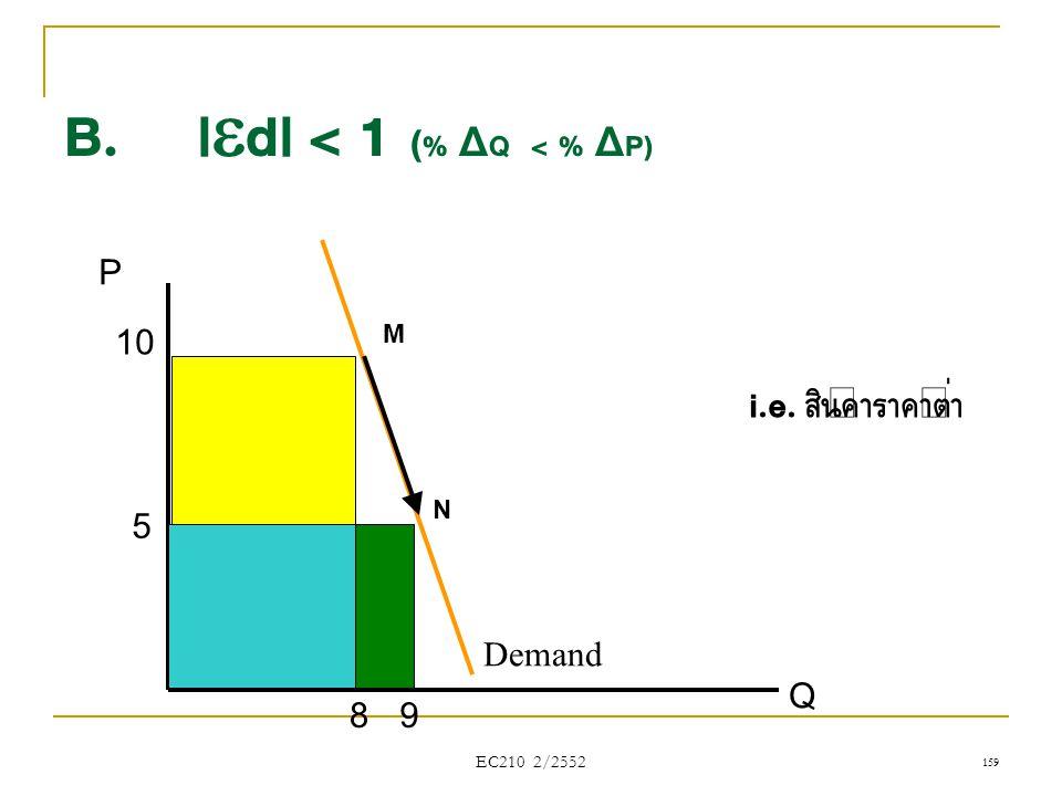 B. |d| < 1 (% ΔQ < % ΔP)