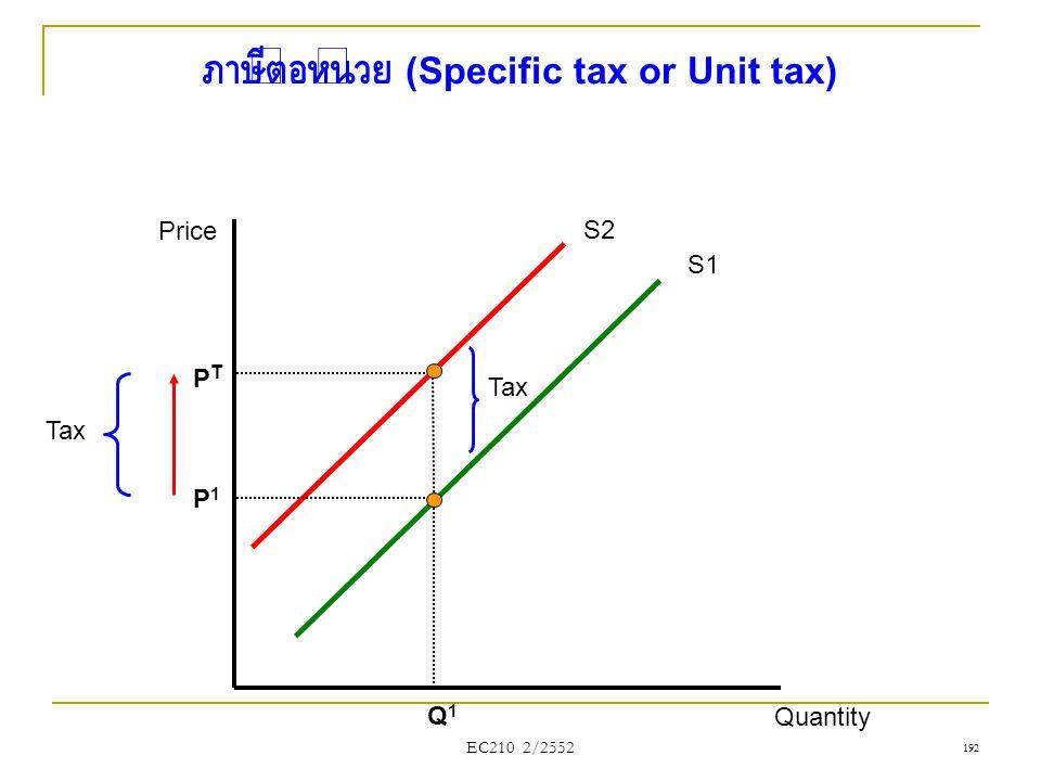 ภาษีต่อหน่วย (Specific tax or Unit tax)