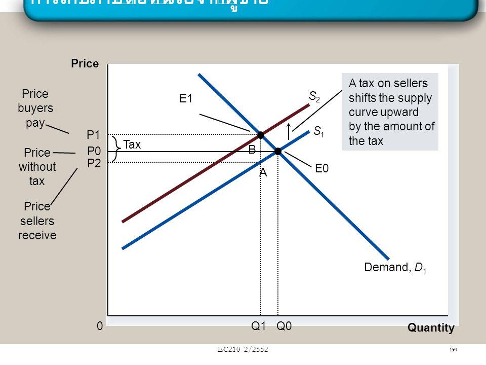 การเก็บภาษีต่อหน่วยจากผู้ขาย