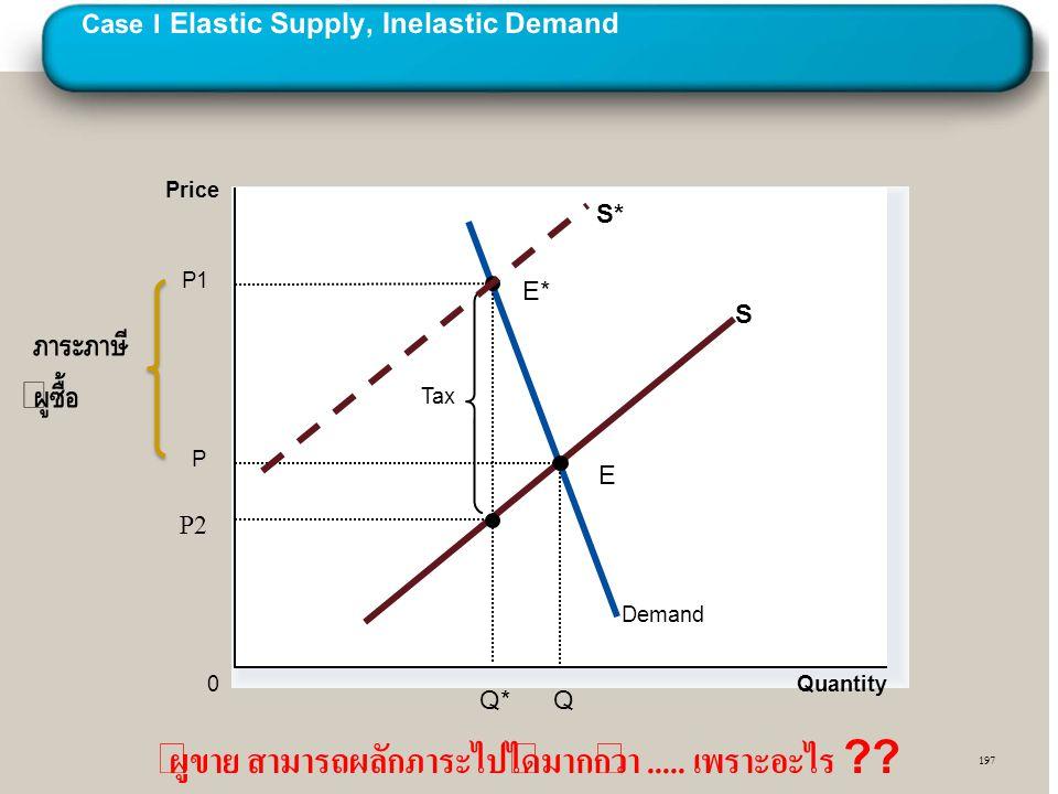 Case I Elastic Supply, Inelastic Demand