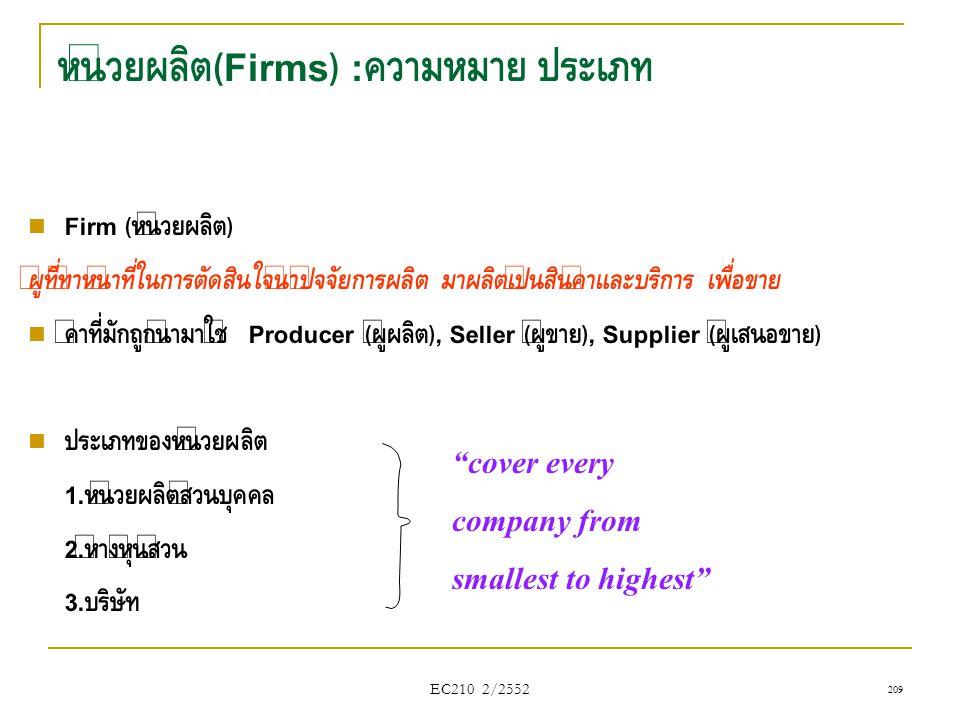 หน่วยผลิต(Firms) :ความหมาย ประเภท