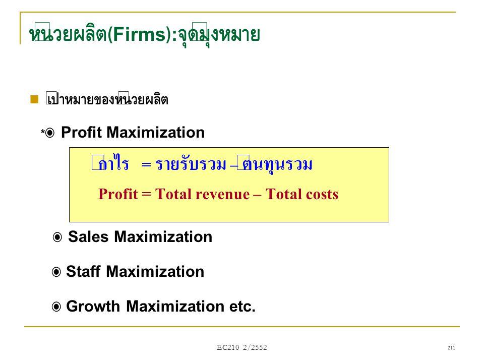 หน่วยผลิต(Firms):จุดมุ่งหมาย