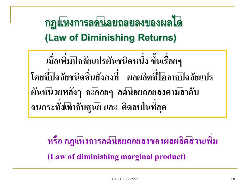 กฎแห่งการลดน้อยถอยลงของผลได้ (Law of Diminishing Returns)
