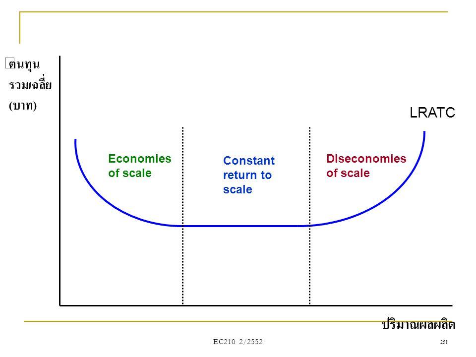 ปริมาณผลผลิต ต้นทุนรวมเฉลี่ย (บาท) LRATC Economies of scale